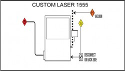 Lockout/Tagout Machine Schematic