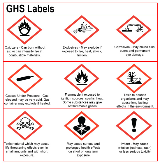ghs compliant labels nameplates labels overlays roemer industries